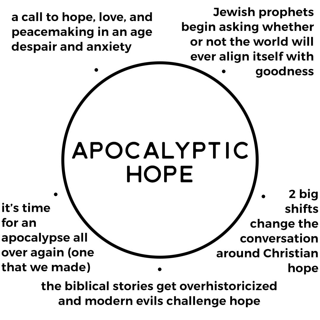 ApocalypticHope.jpg