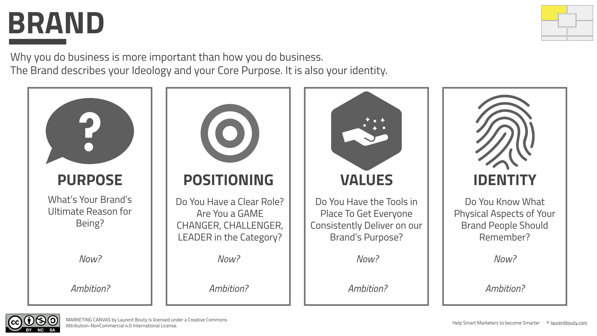 4 Questions for your  BRAND  in the Marketing Canvas