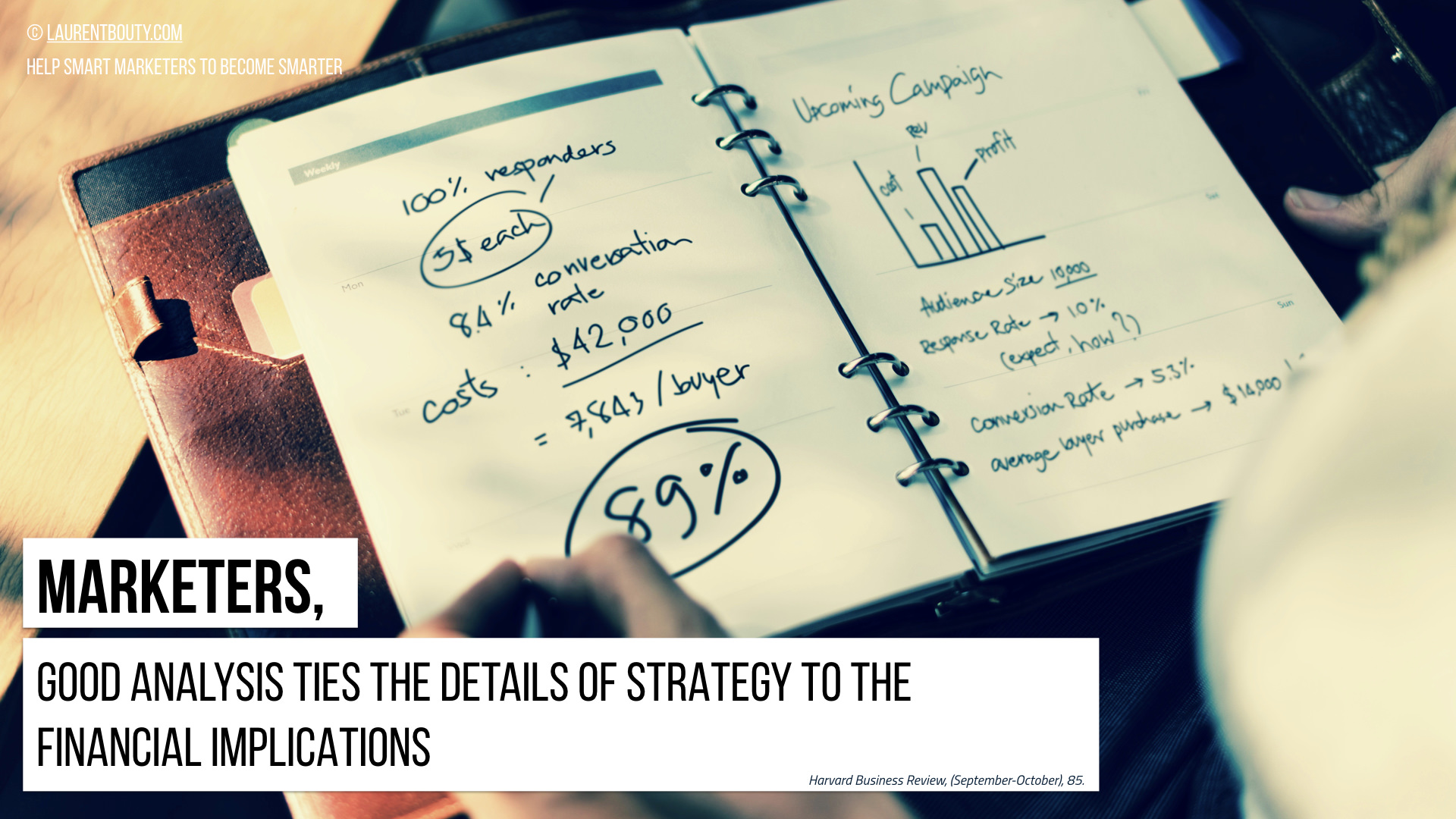 Marketers, Good analysis ties the details of strategy to the financial implications
