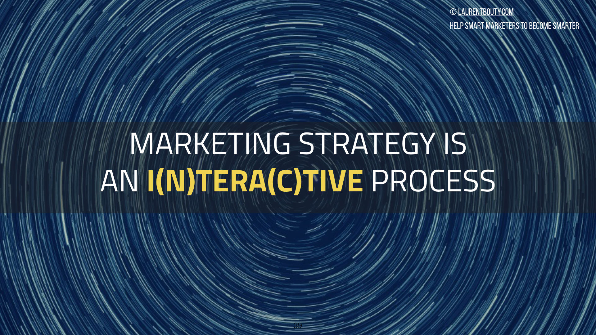 Marketing Strategy is Interactive and Iterative Process