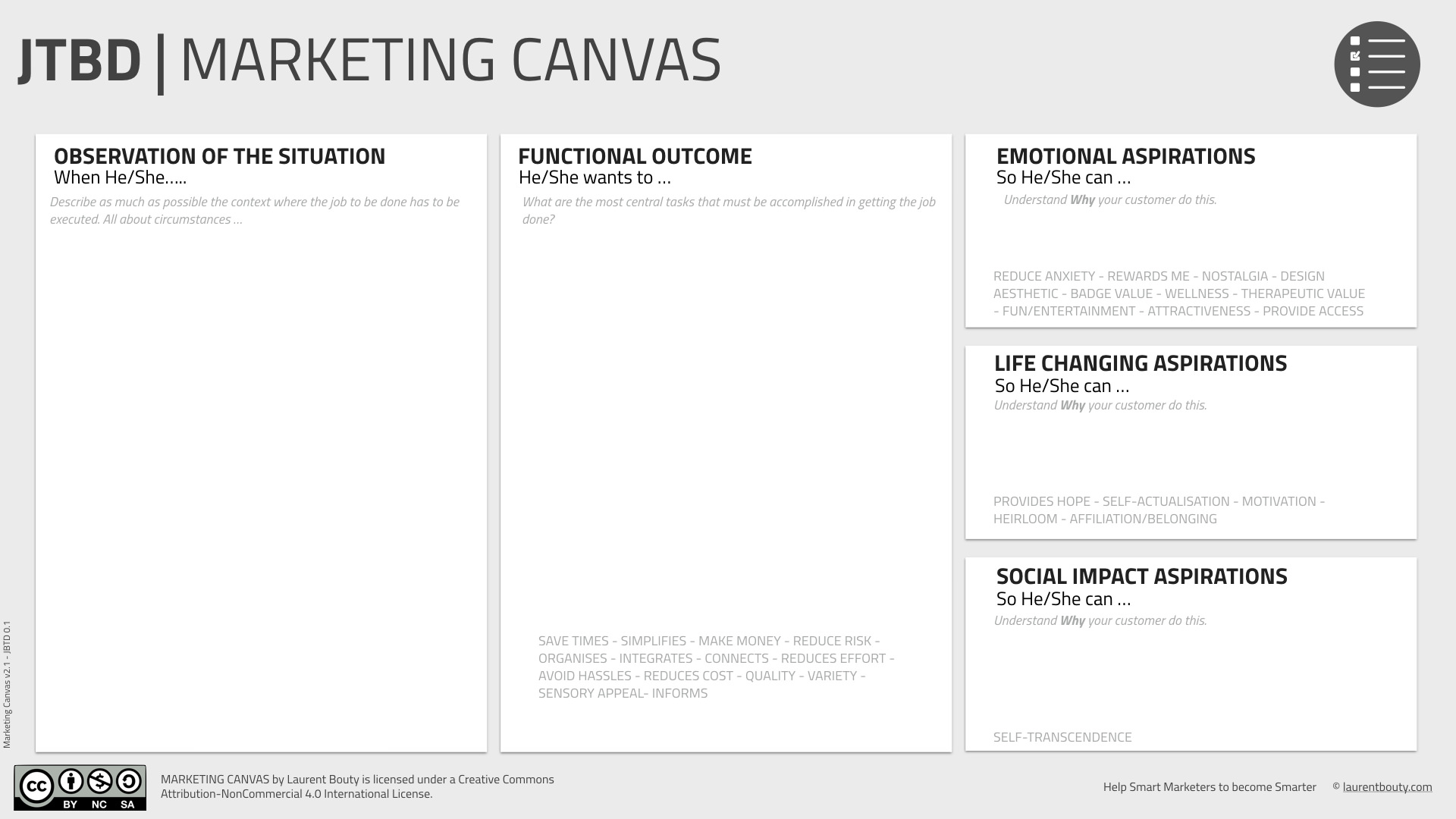 Marketing Canvas - Job To Be Done