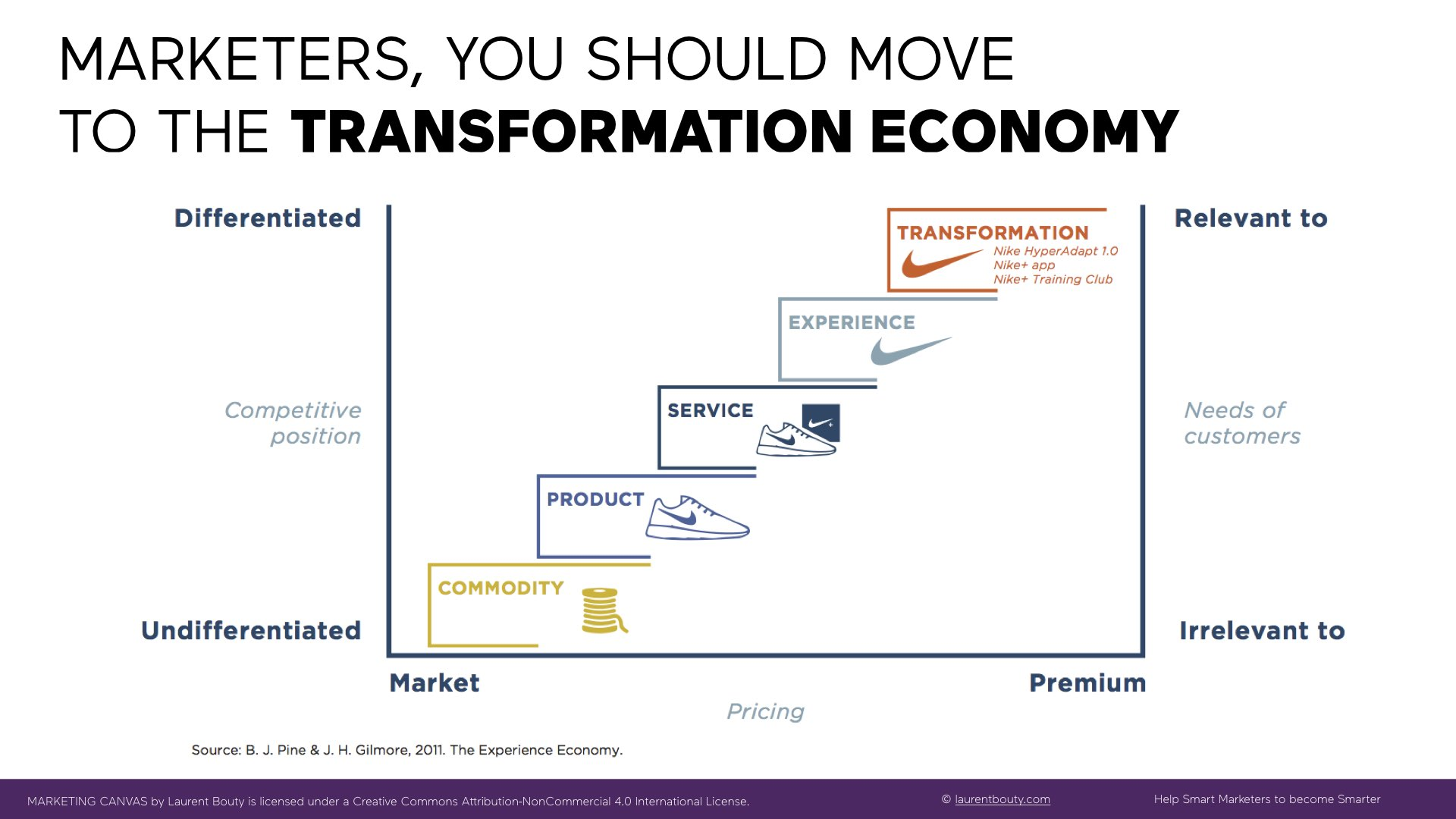 Marketers, You Should Move To The Transformation Economy