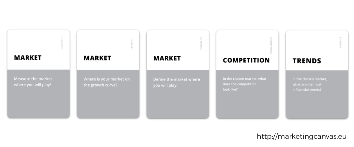 Marketing Strategy Design Cards