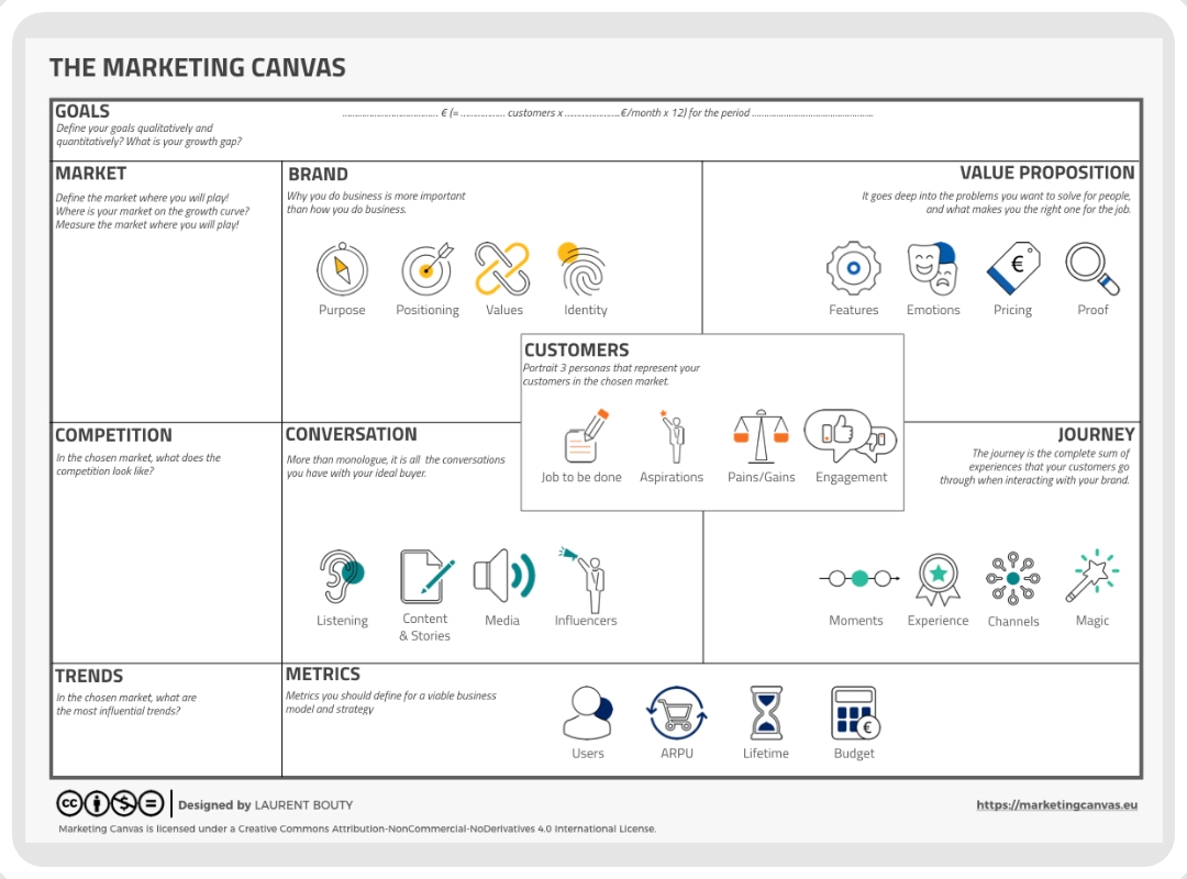 Marketing Canvas Icons 1200x1200.jpg