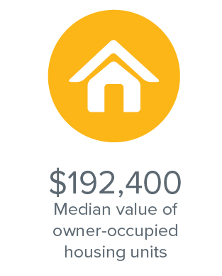Median home value in Spokane Washington