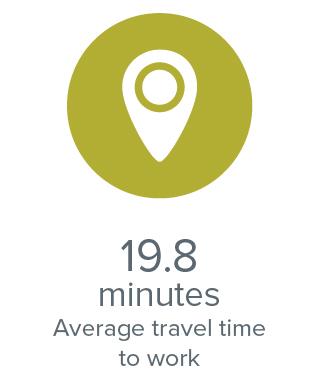 Average travel time in Spokane Washington