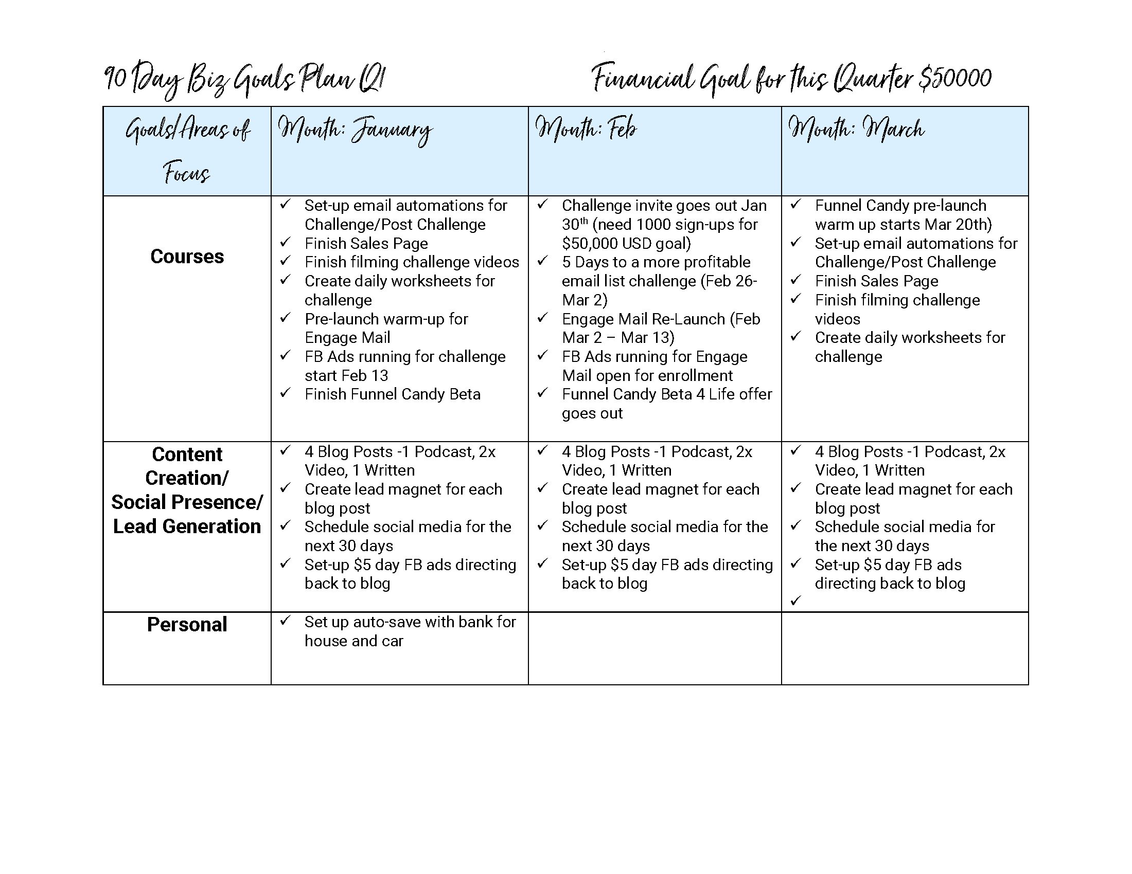 Country Girl Creative 2018 Biz Plan_Page_2.png