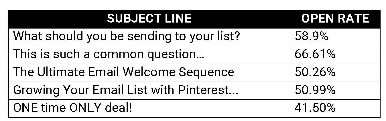 SUBJECT LINE.jpg