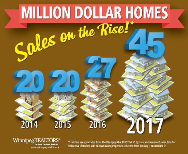 million dollar infographic - October.jpg