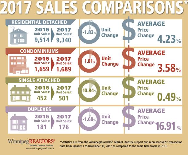 INFOGRAPHIC-sales comparisons.jpg