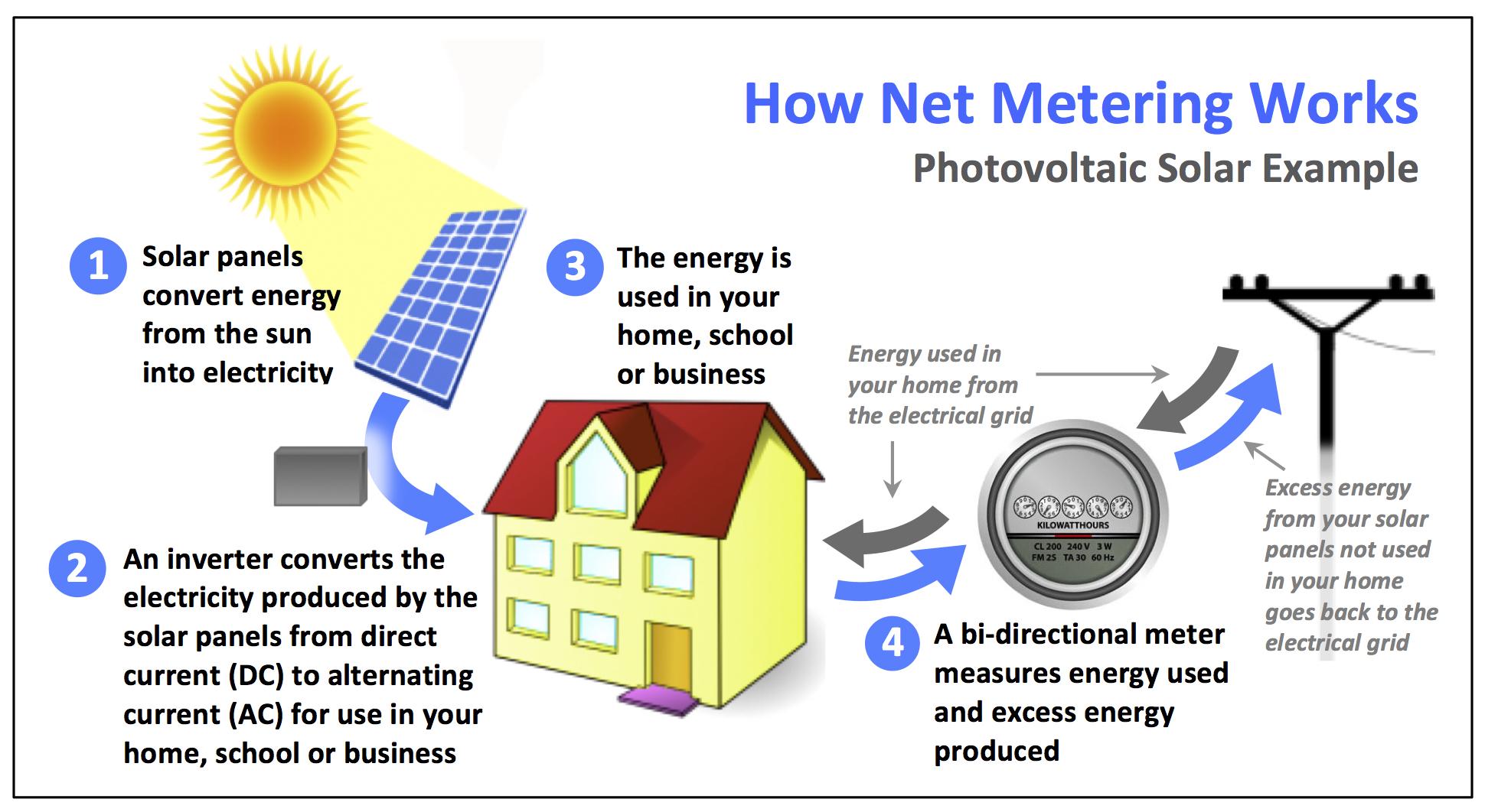 net-metering-explained.jpg