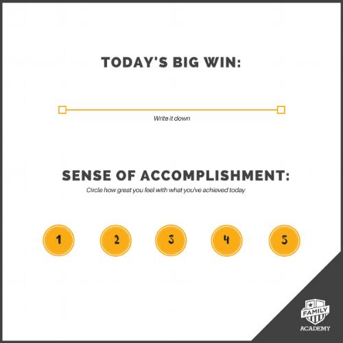 Today's Big Win
