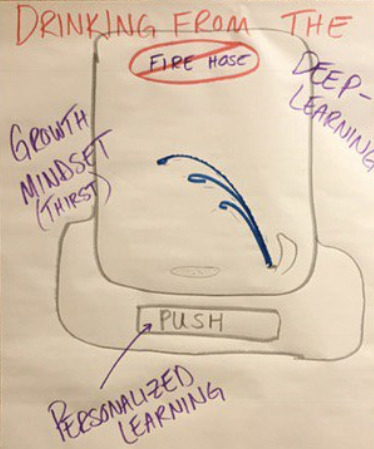 Fire Hose Personalized Learning.jpeg