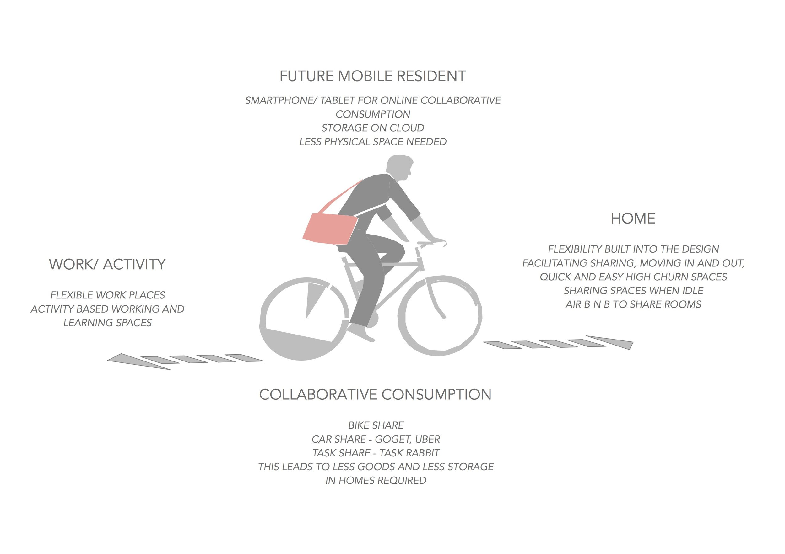 gohome bike.jpg