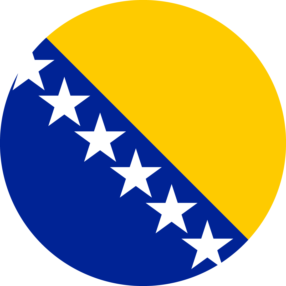 Copy of Bosnia and Herzegovina