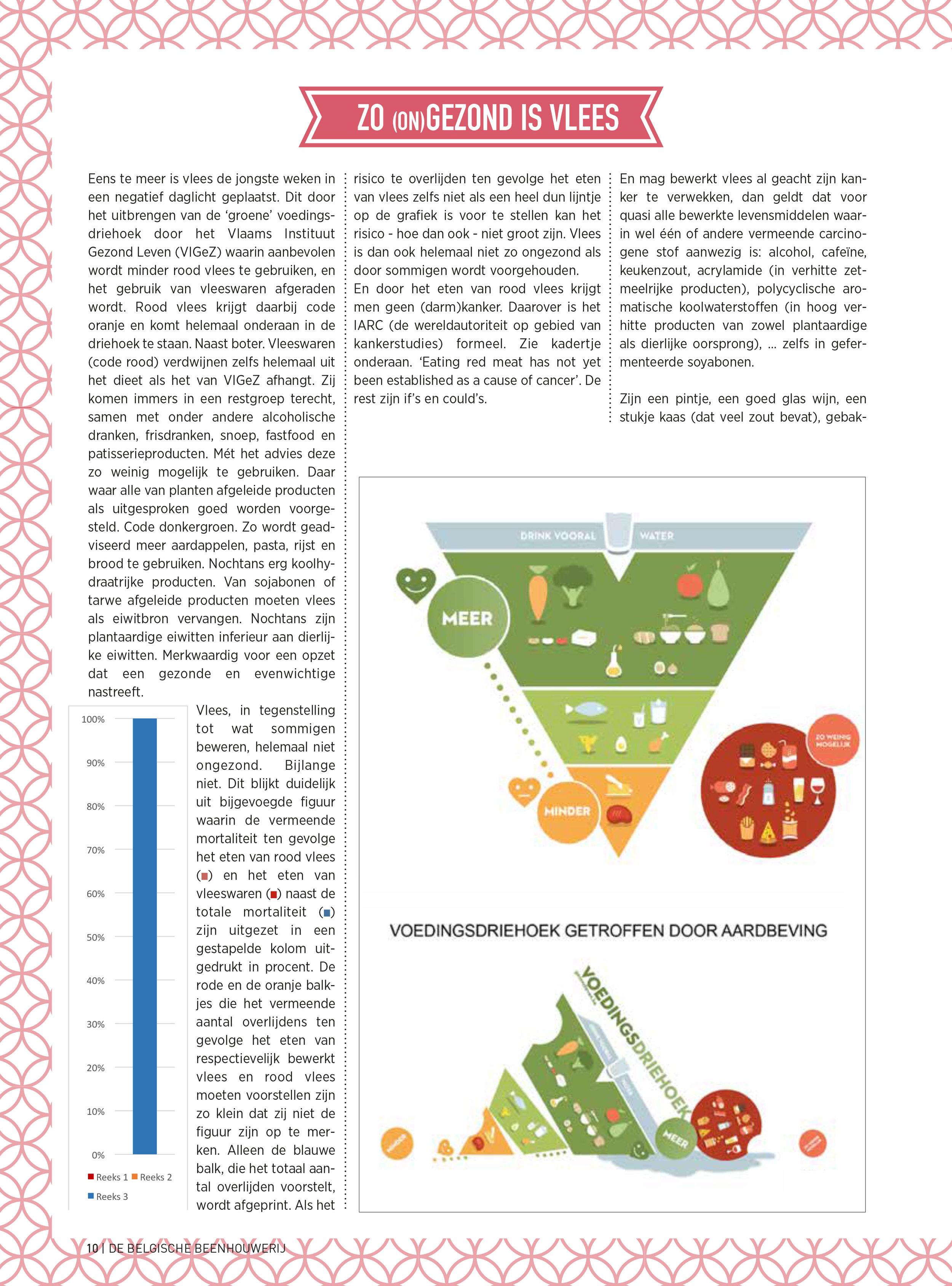 Zo-ongezond-is-vlees-Vakblad-Belgische-Beenhouwerij-1.jpg