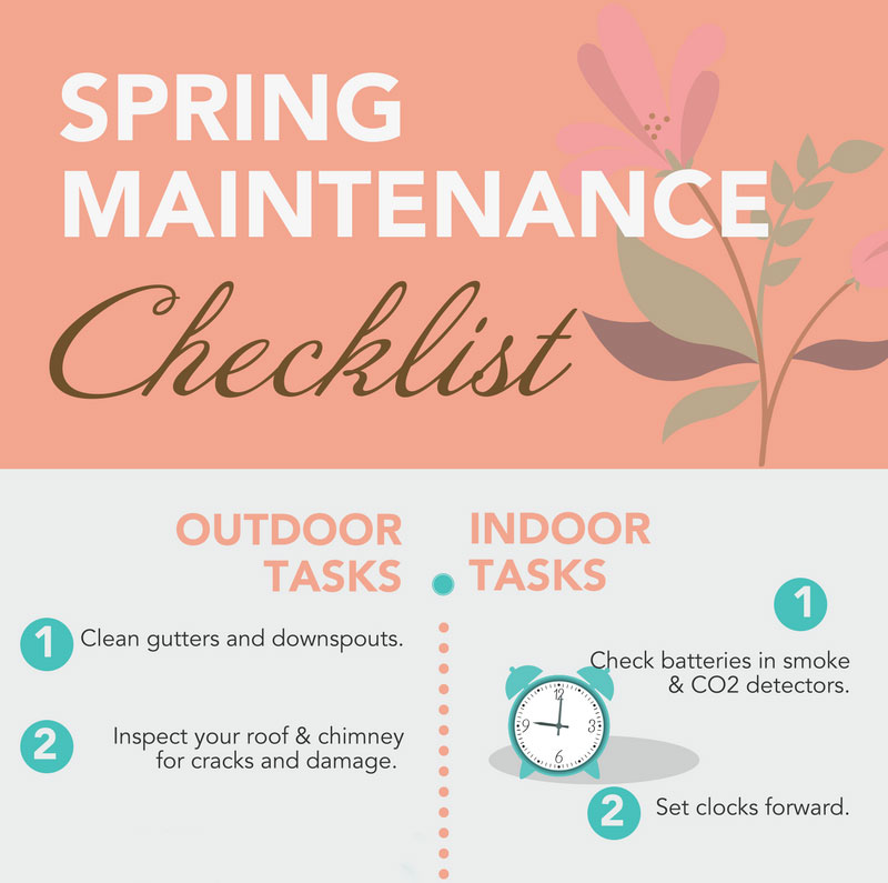 Spring Maintenance Checklist   Springtime is great for freshening up your home, but spring cleaning requires that you go a little deeper than dusting. Here are some tips to maintain your home in the spring!