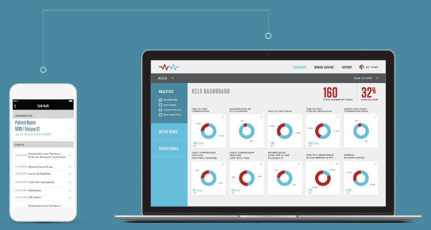 App + Analytics Dashboard - Body