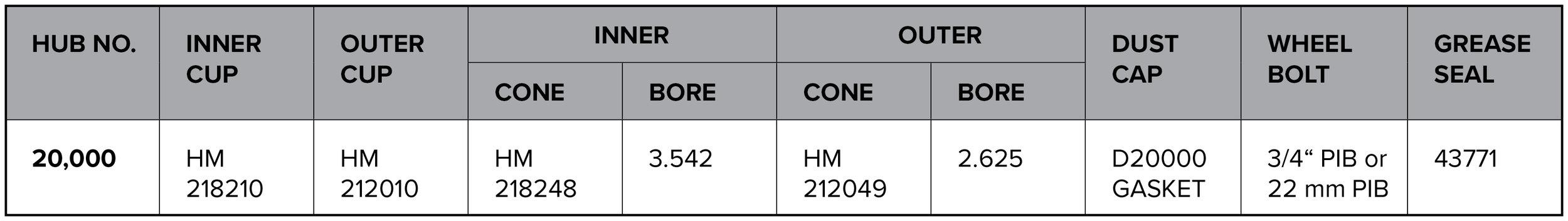 20000_Series_Hub-&-Component-Parts.jpg