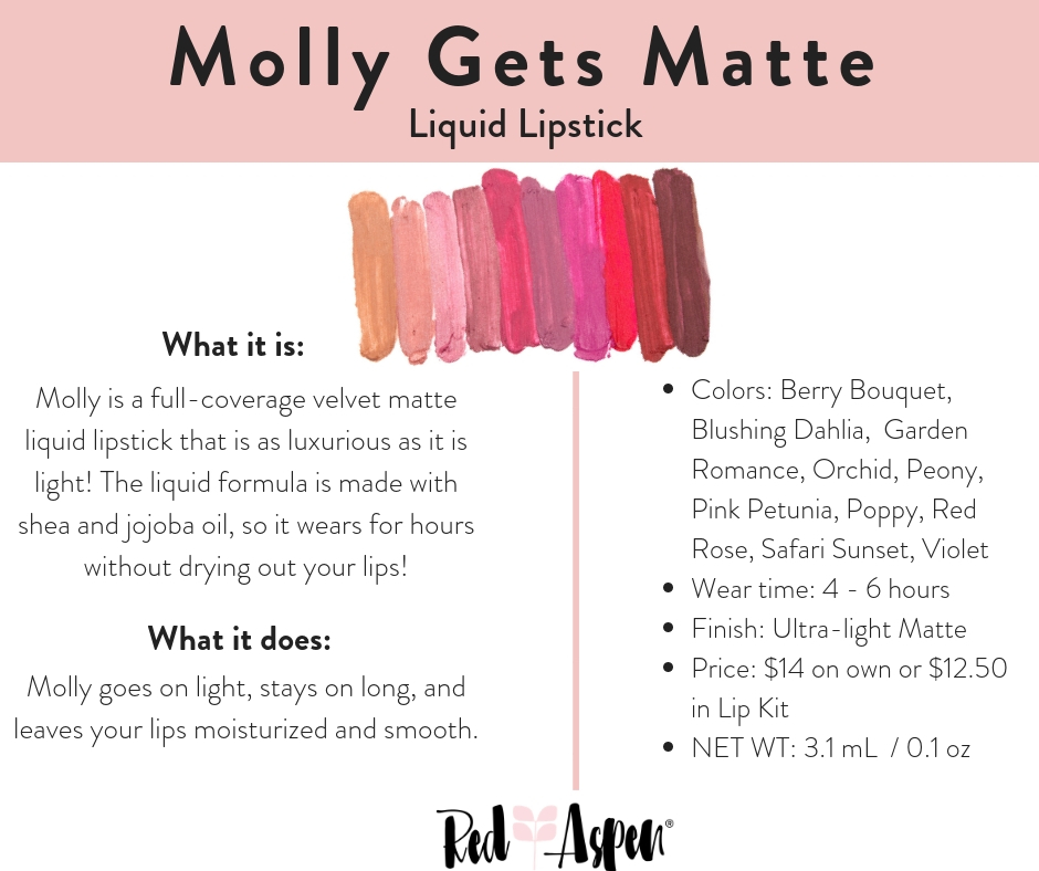 Molly Gets Matte Spec Sheet.jpg