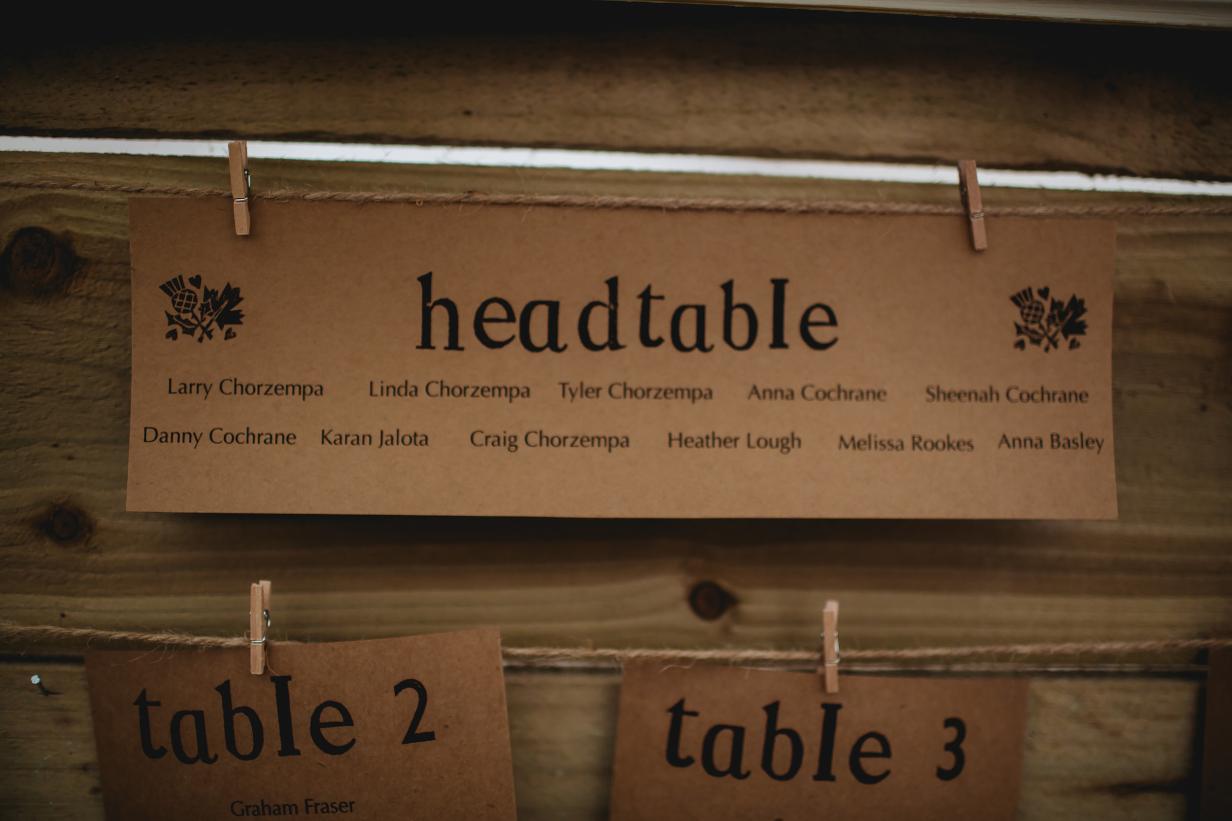 Head table sign at Cow Shed Crail
