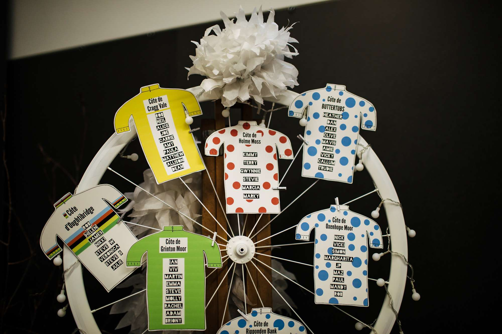 Seating plan with cycling jerseys at a Yorkshire wedding