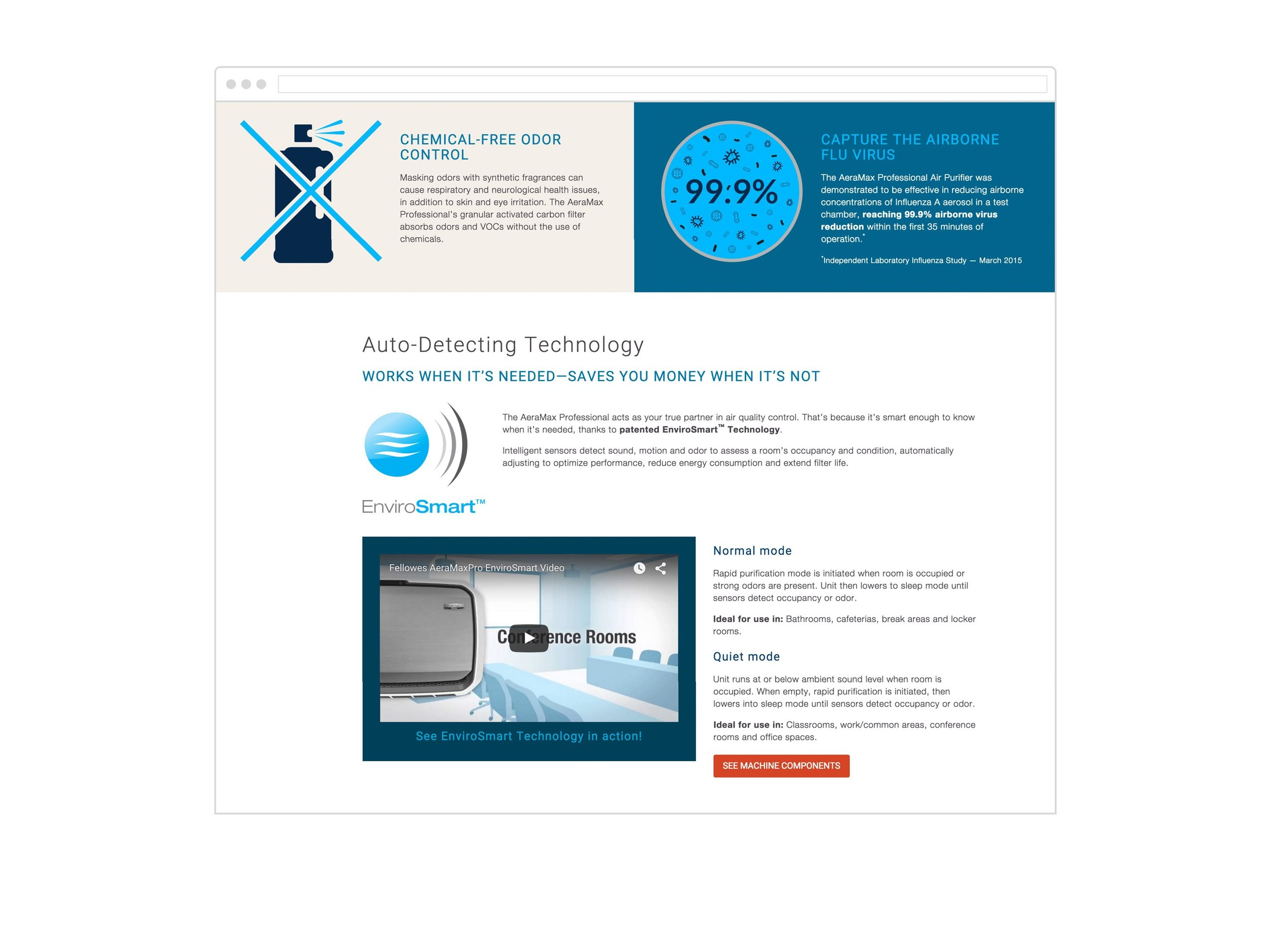aeramax-how it works 2.jpg