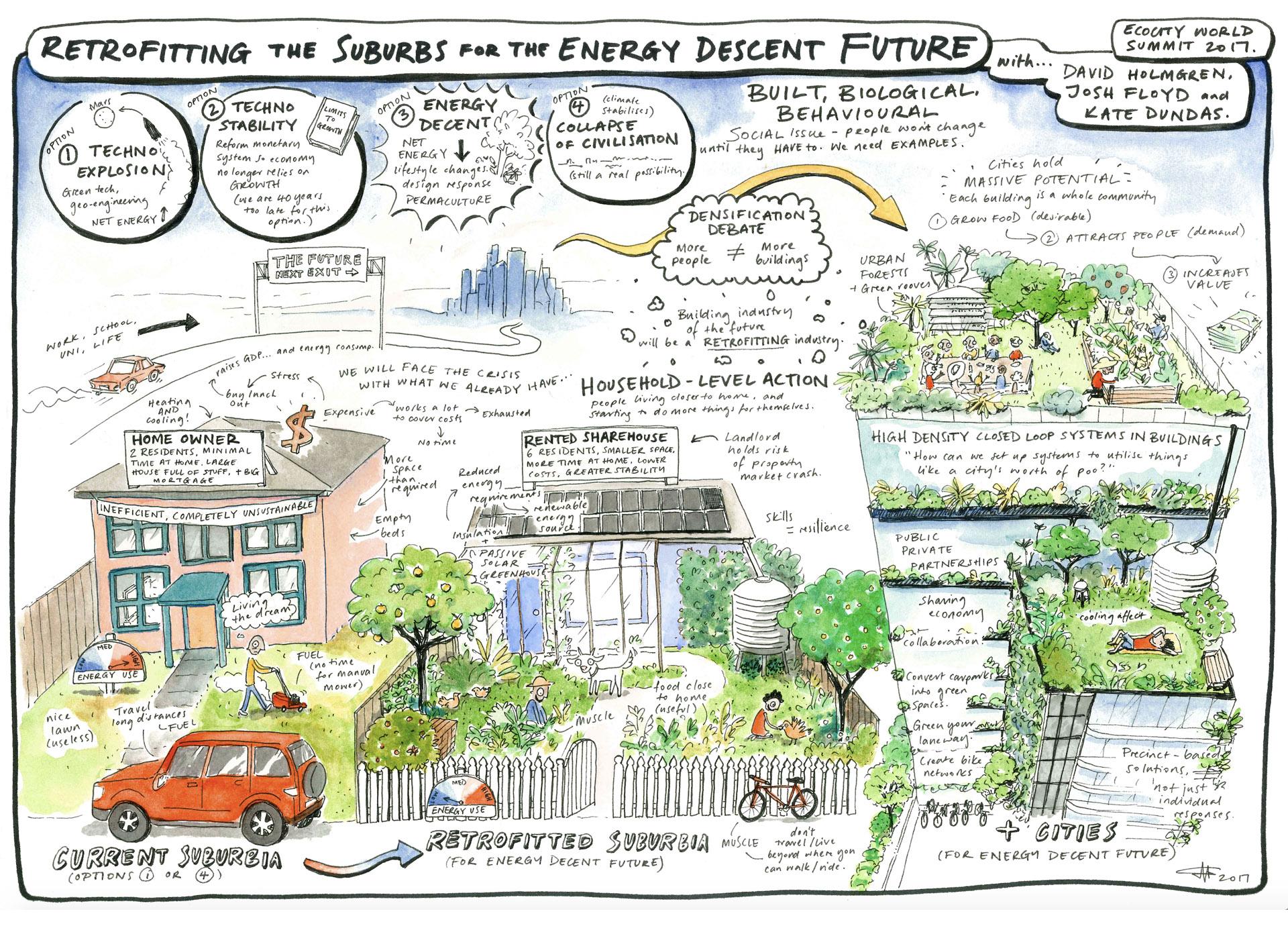 Retrofitting The Suburbs