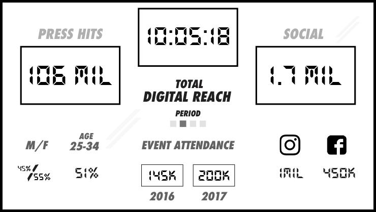 TT_ATR_Numbers_DigitalReach3.png