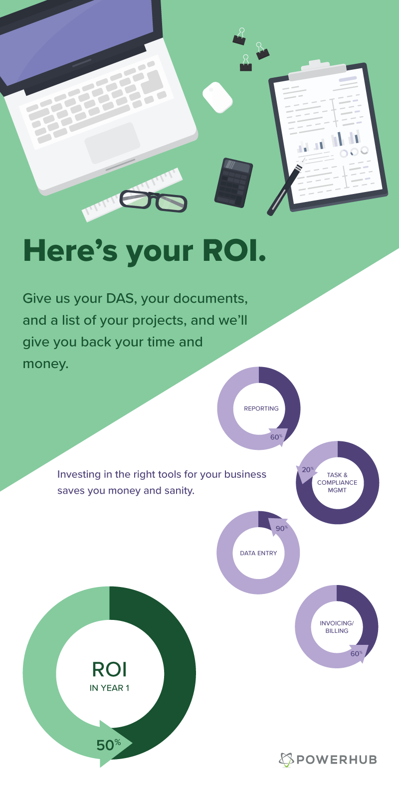 The final product was an infographic for a company blog article. We may also use the donut chart elements for print marketing in the future.