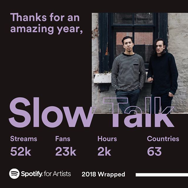 Thanks for the support! This year has been quite the ride, and we're over the moon with the response we've received so far. Can't wait to share new music with you all 🍻