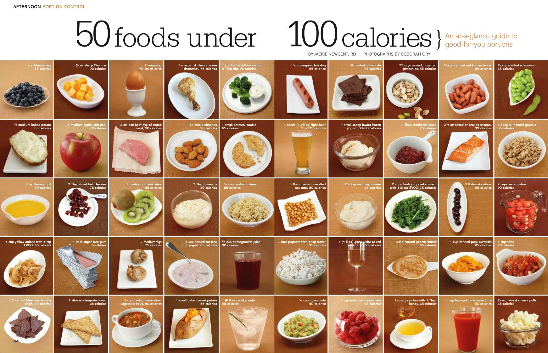 Food Calories for Weight Loss.jpg