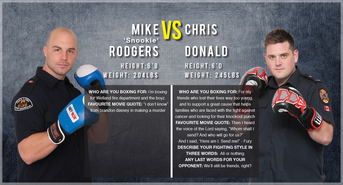 FIGHT CARD MIKE vs CHRIS.jpg