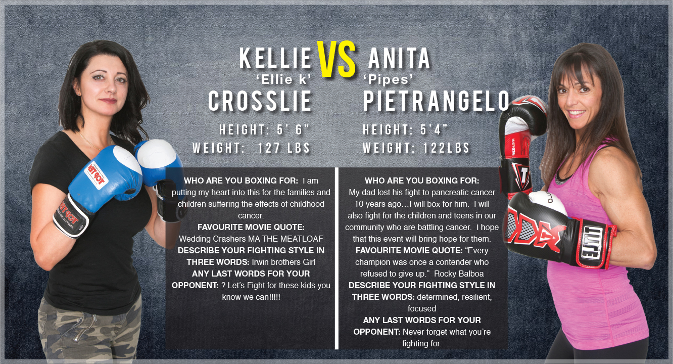 FIGHT CARD KELLIE vs ANITA.jpg