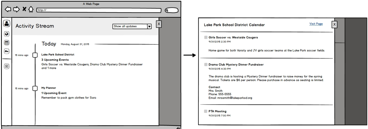 Wireframes showing the detail when calendar events are clicked in the activity stream