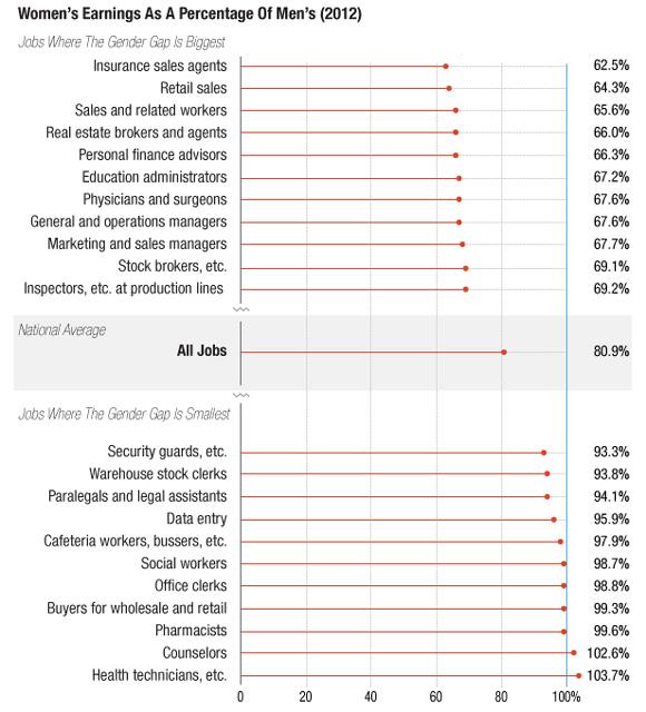 gender-pay-gap.jpg