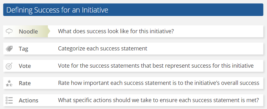 defining-success-for-an-initiative