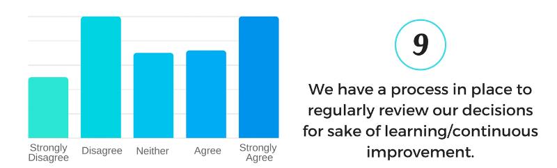 We utilize a fair, consistent, and transparent decision-making process. (2).png