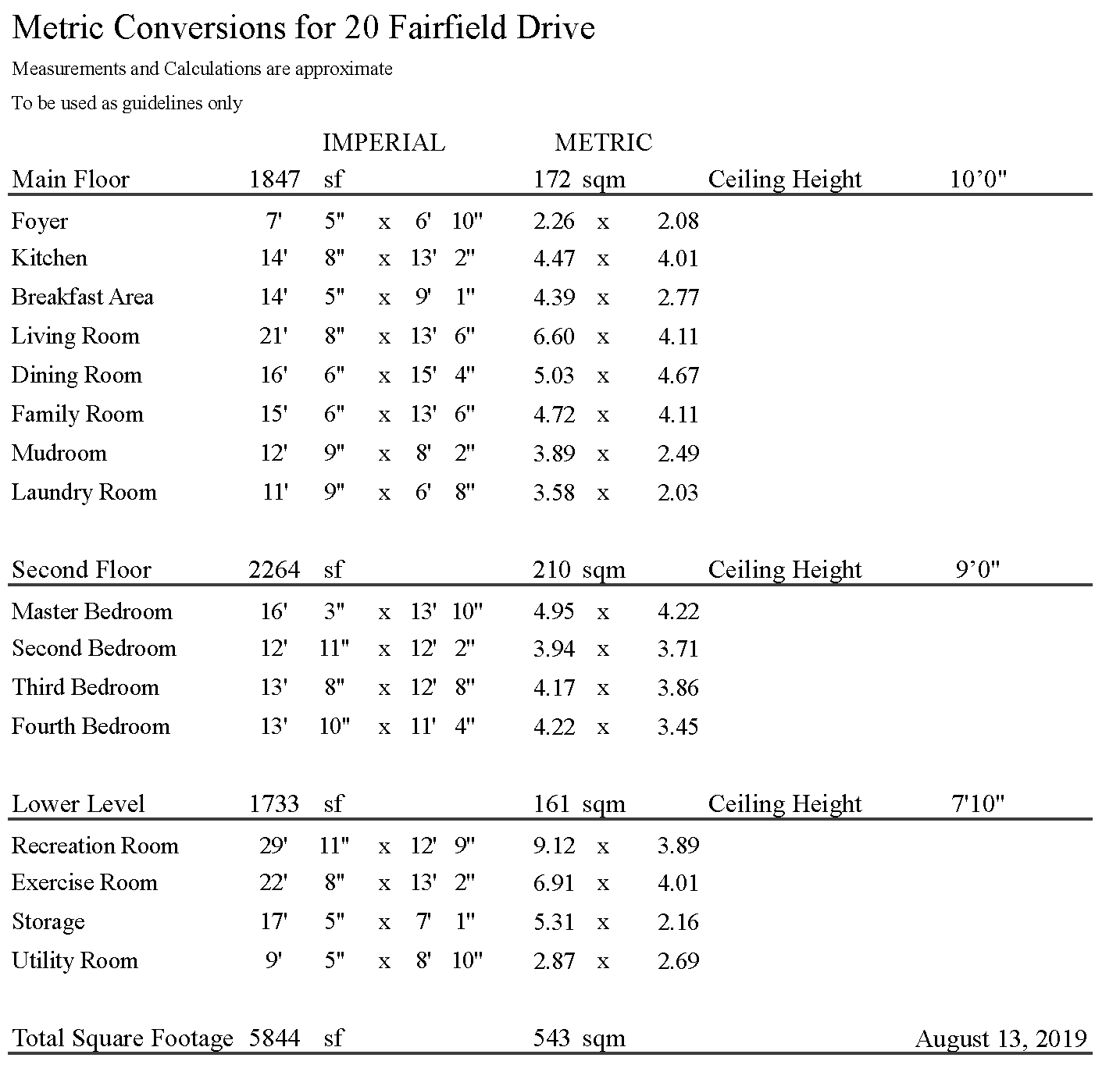 20 Fairfield Drive Metric Conversions.png