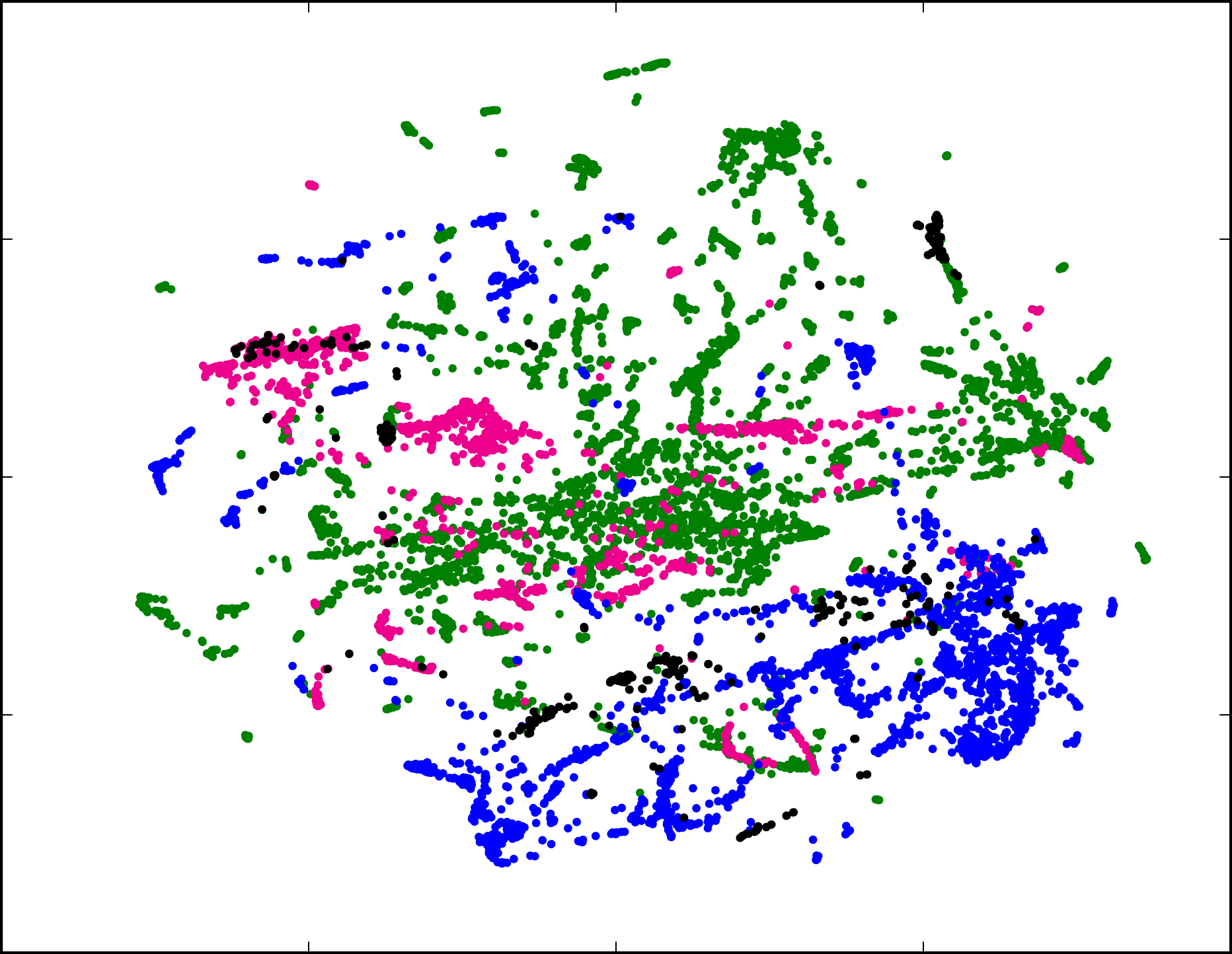 t-SNE comparing document vectors representing works of fiction, historical fiction, unofficial histories, and official histories.