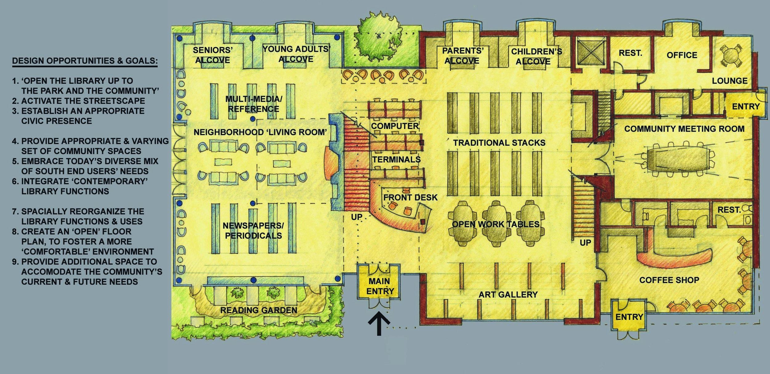 a park/library renovation proposal