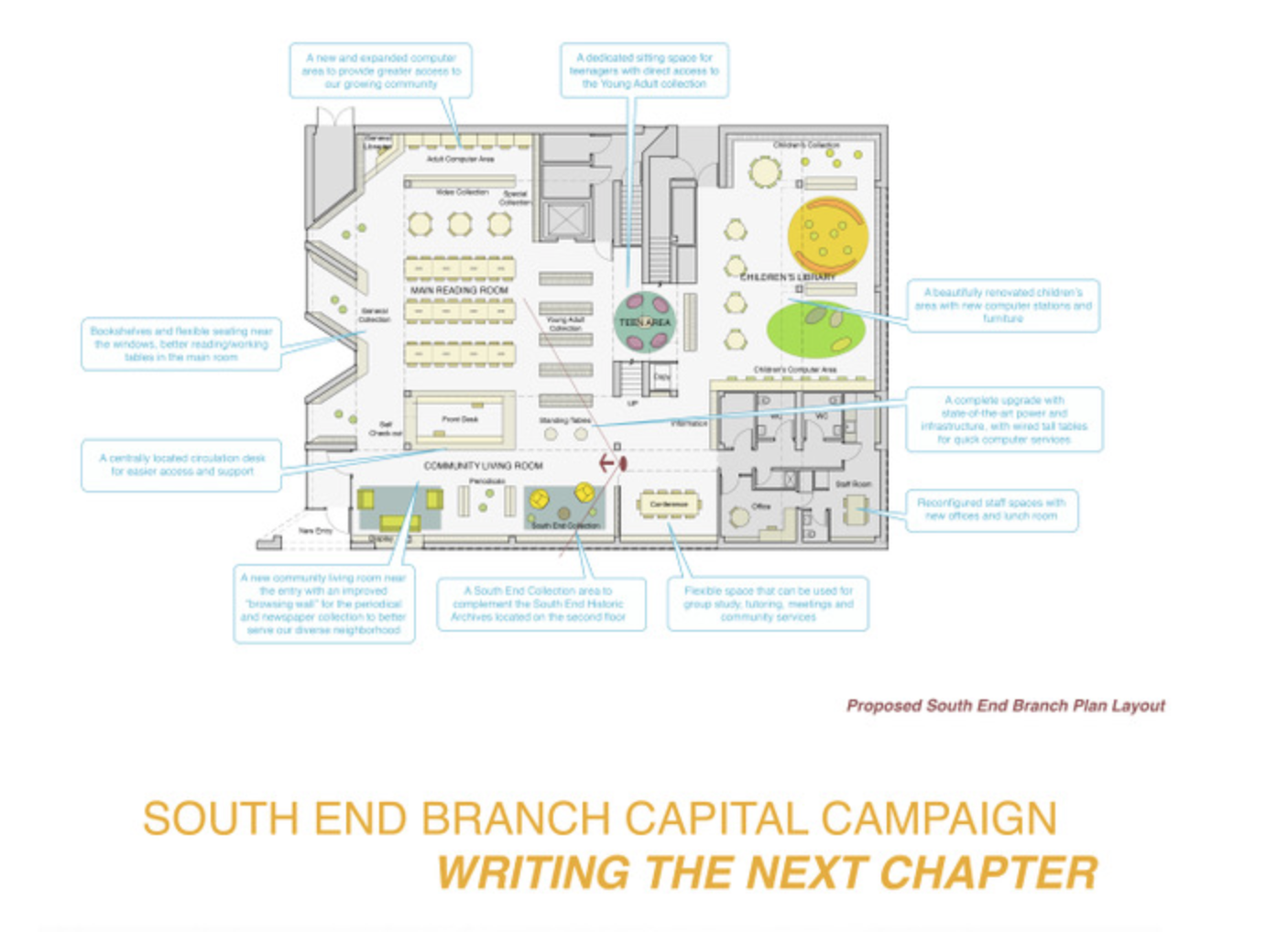 Proposed changes to the downstairs interior of the South End Library