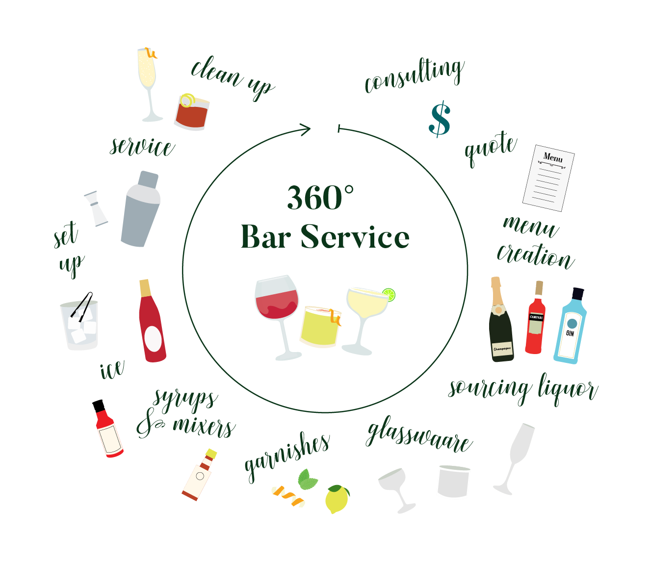 coupe-360-event-bartending-service-vancouver.png