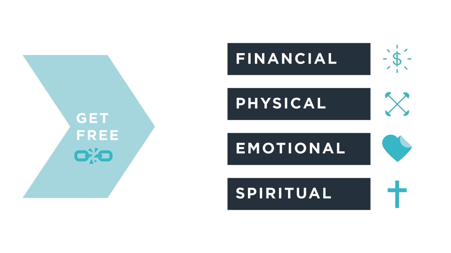 belonging-get-free-stage-5-final.png