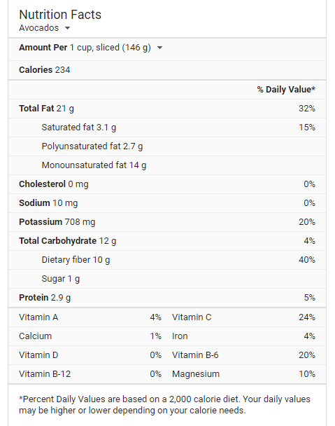 avocado nutrition facts.png