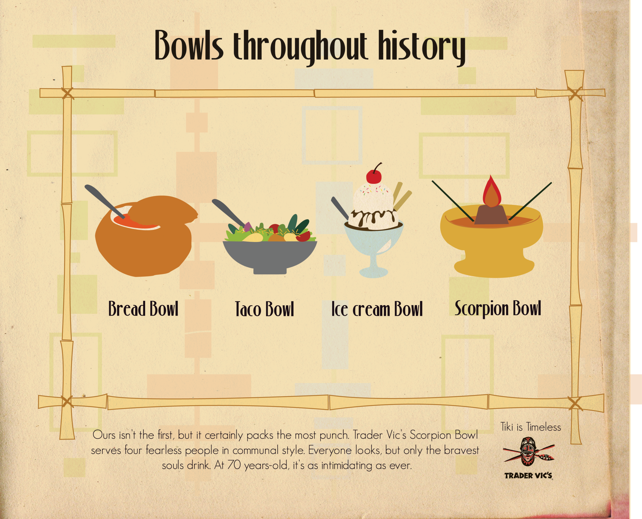 Bowls throughout history FINAL .jpg