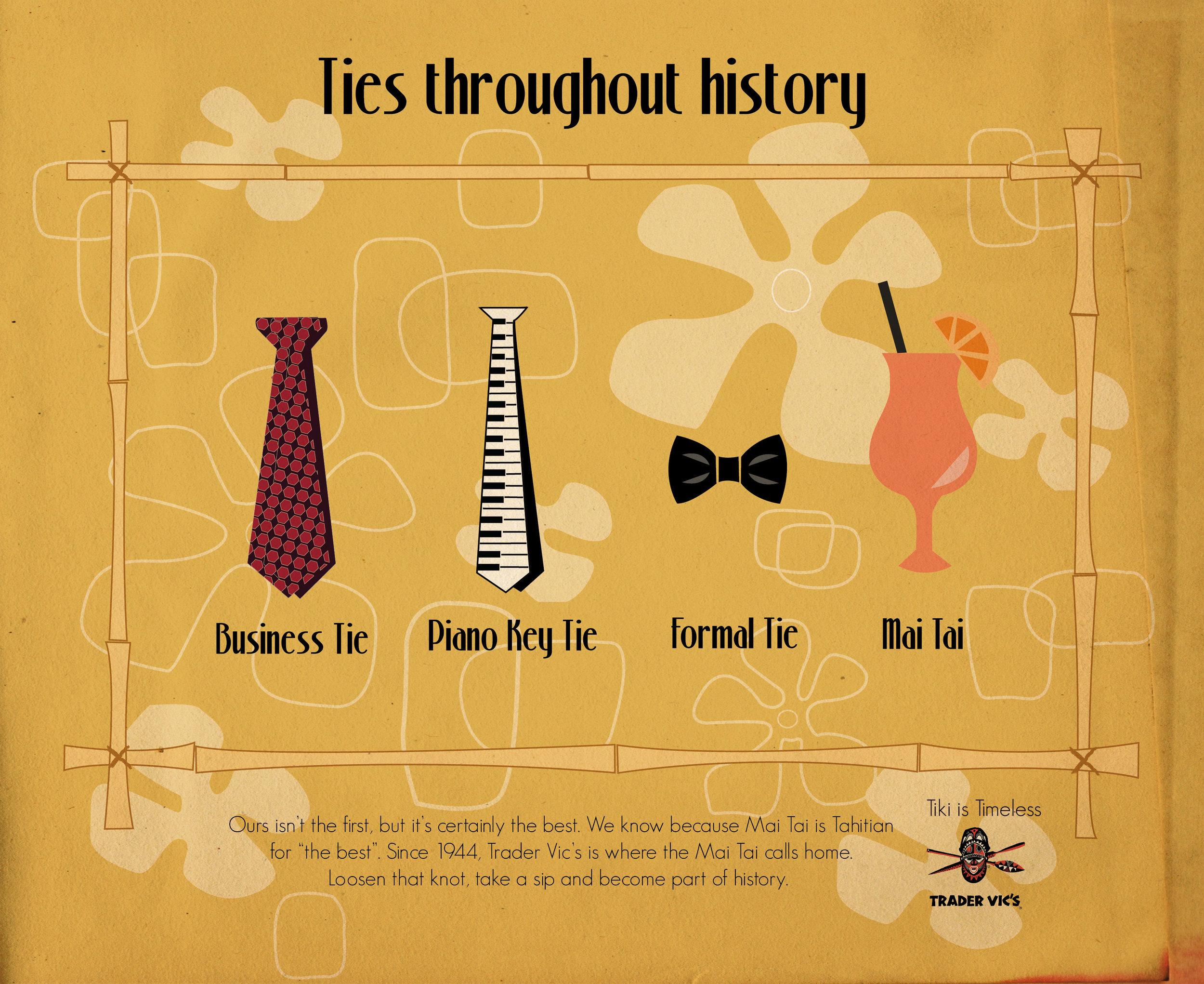 Ties throughout history trader vics FINAL .jpg