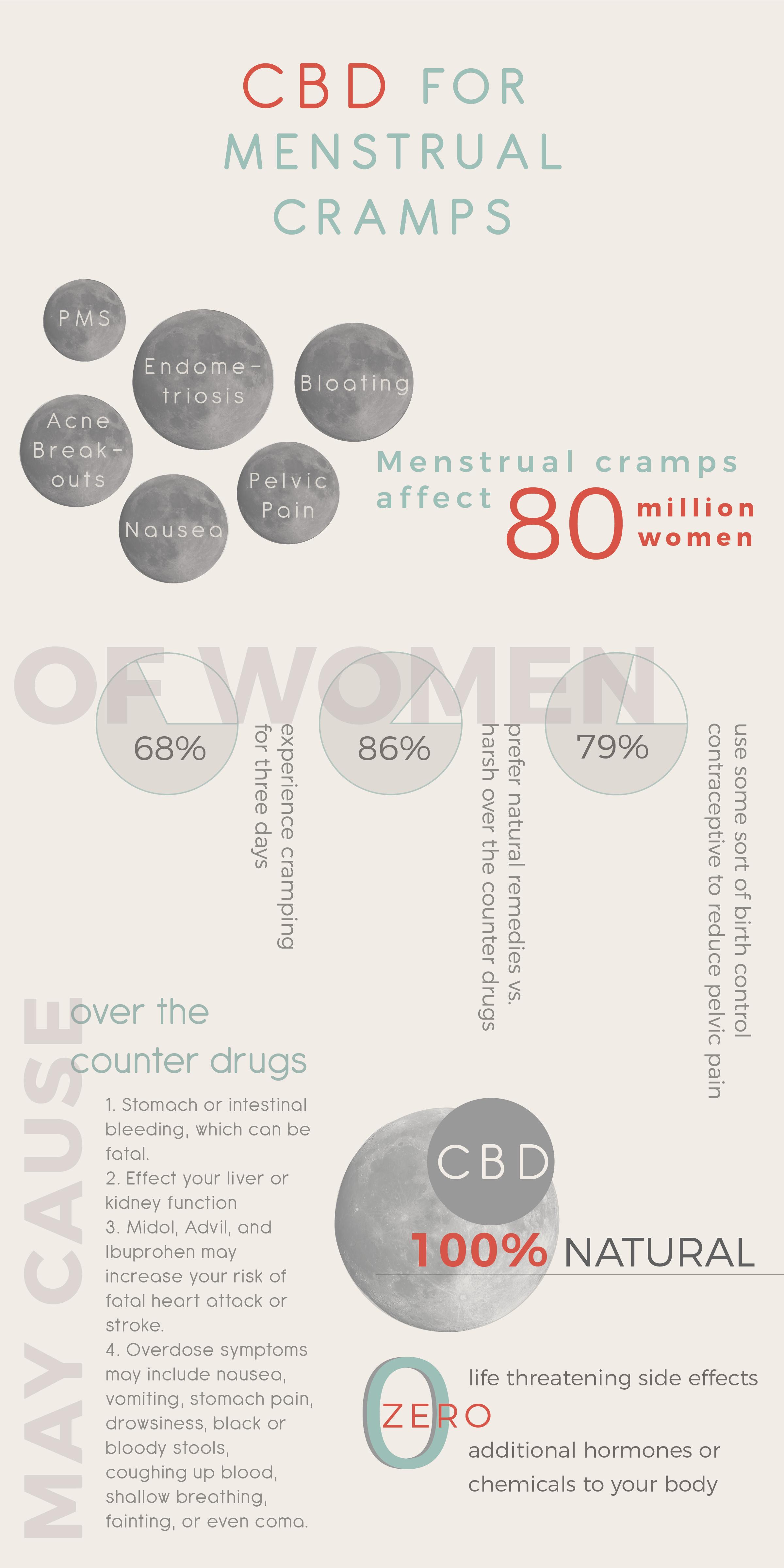 CBD_Infographic-01.png