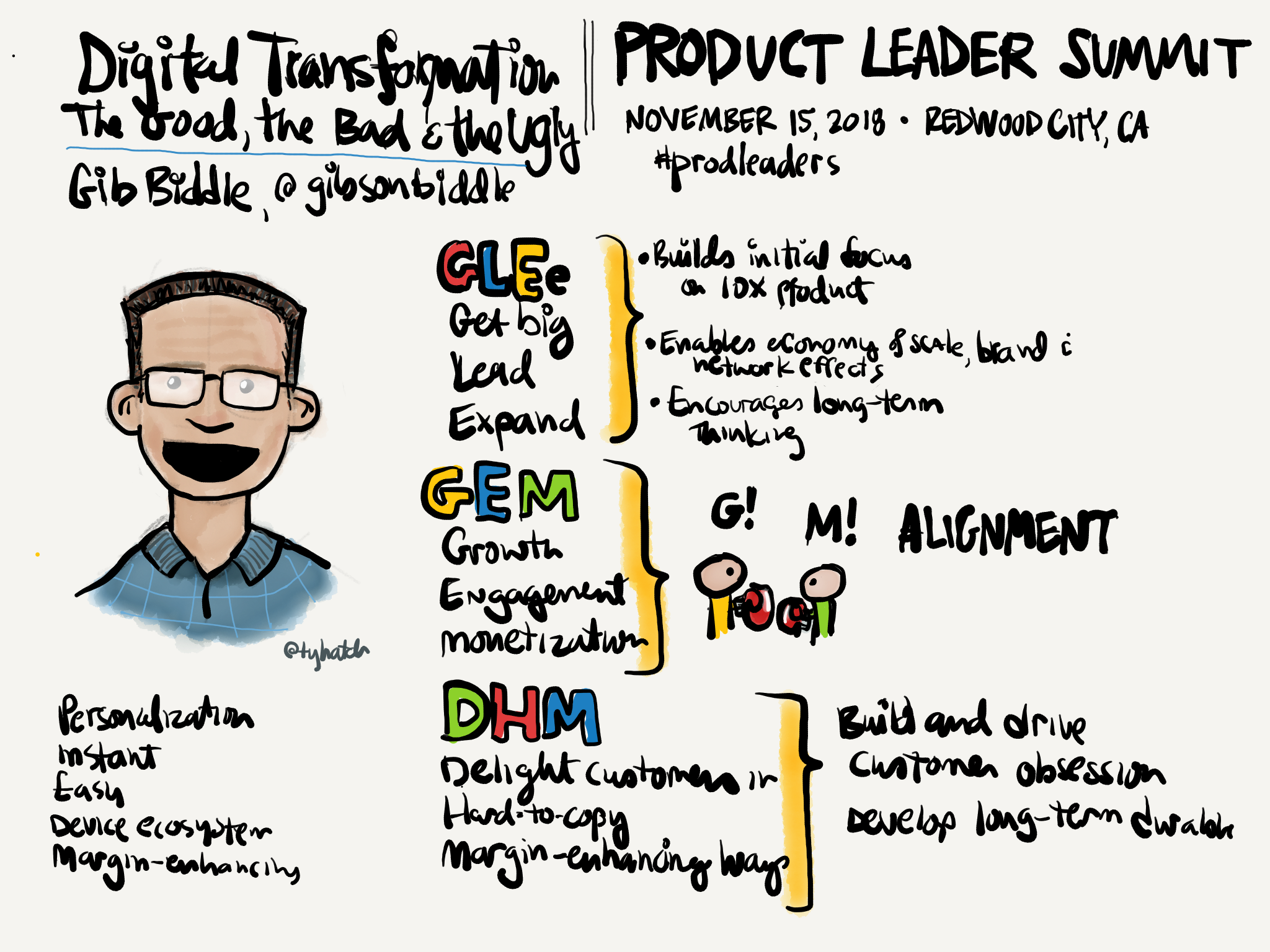 Gib Biddle talk: Digital Transformation: The Good, The Bad, and the Ugly