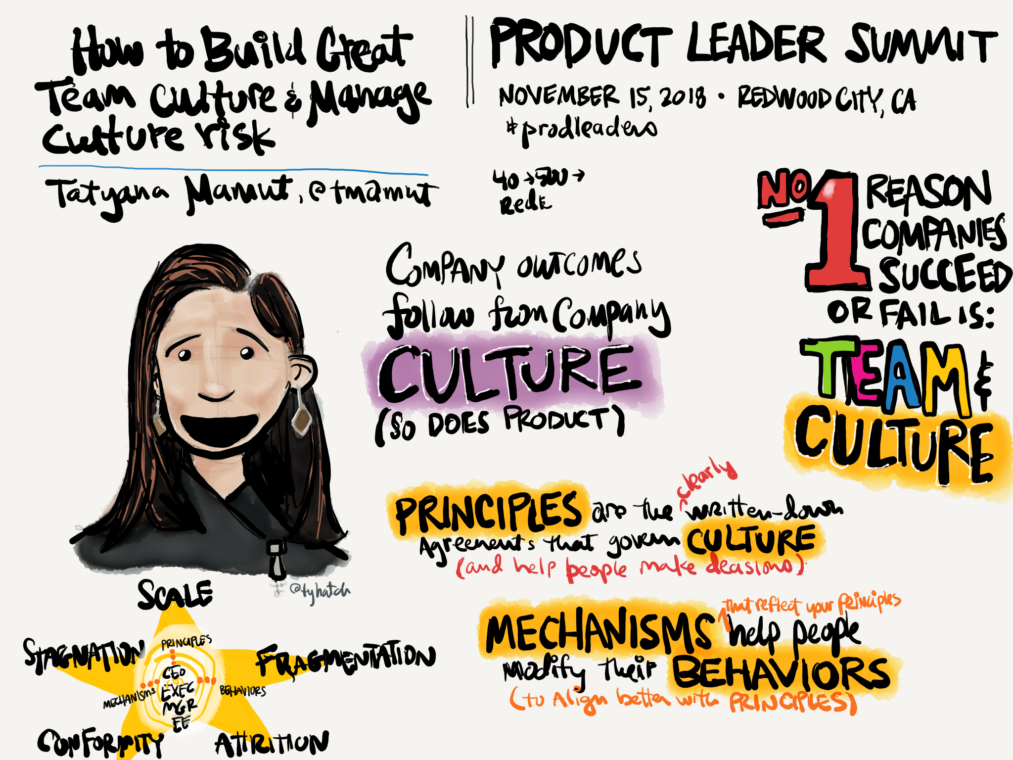 Tatyana Mamut workshop: How to Build Great Team Culture & Manage Culture Risk